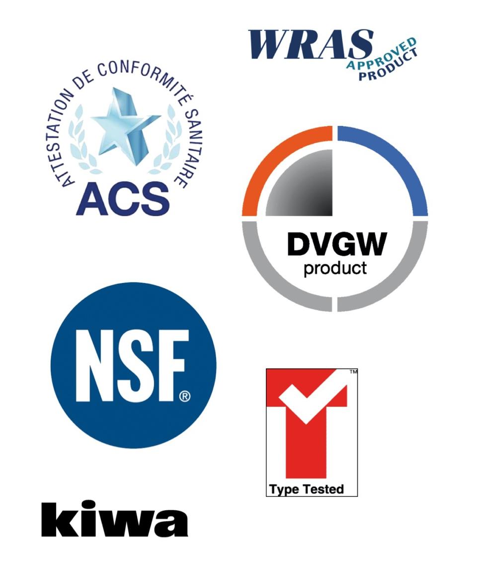 Logos zulassungen